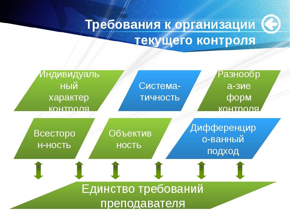 Требования к организации текущего контроля Индивидуальный характер контроля...