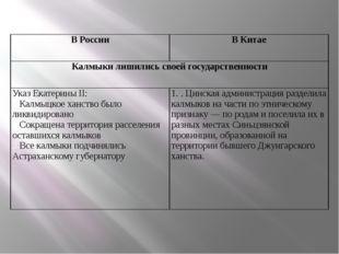 В России В Китае Калмыки лишились своей государственности Указ ЕкатериныII: