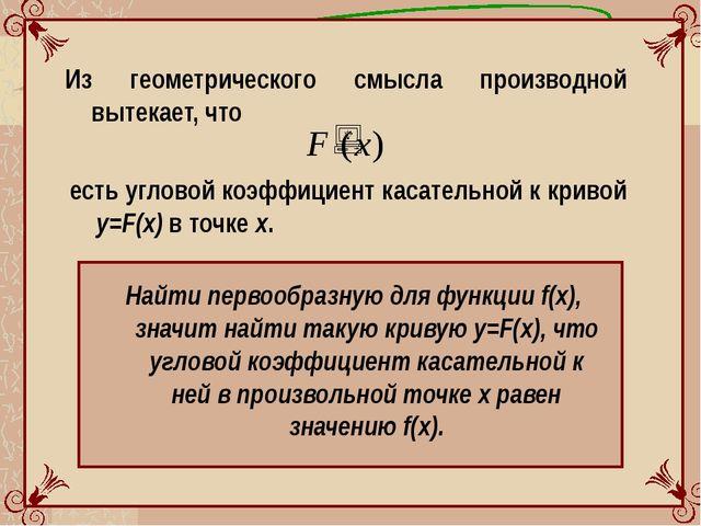 Из геометрического смысла производной вытекает, что есть угловой коэффициент...