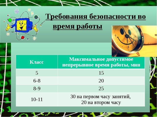 Требования безопасности во время работы Класс Максимальное допустимое непрер...