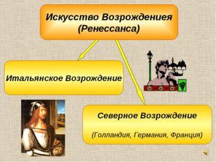Северное Возрождение (Голландия, Германия, Франция) Искусство Возрождениея (Р