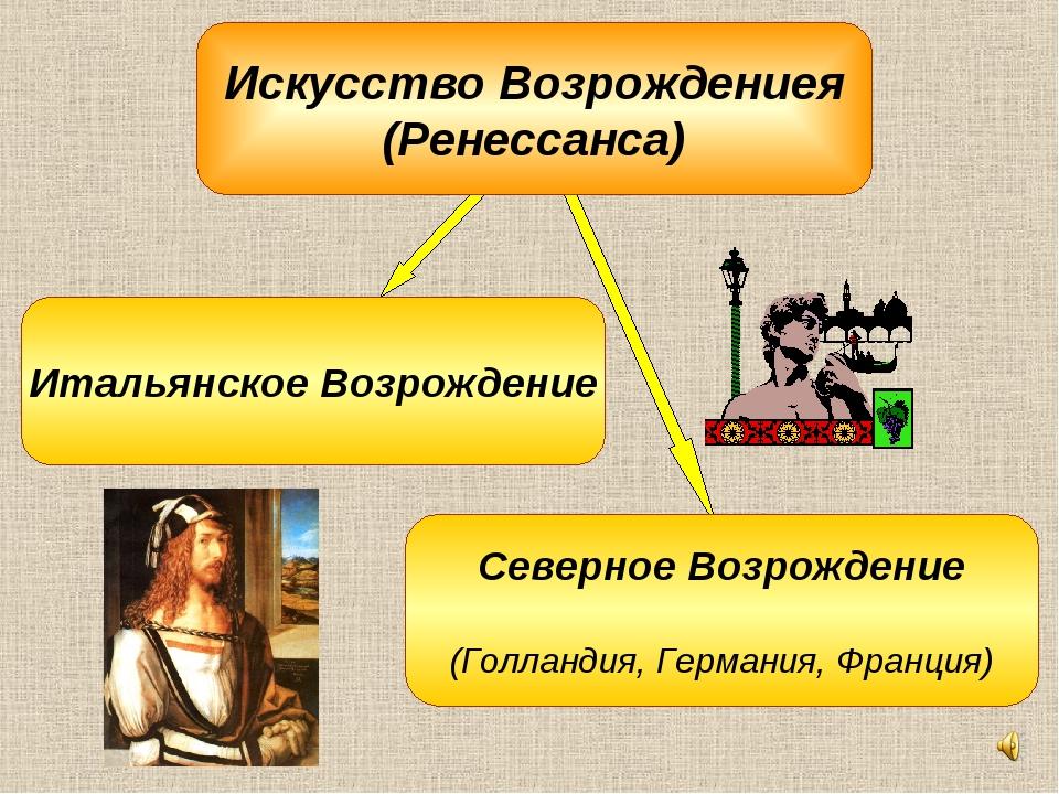 Северное Возрождение (Голландия, Германия, Франция) Искусство Возрождениея (Р...