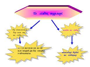 Теңсіздік түрлері шешімдері бірдей теңсіздіктер ах < в ;ах>в;ах ≤в; ах ≥в а,в