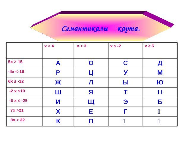 Семантикалық карта. х > 4 х > 3х ≤ -2 х ≥ 5 5х > 15 АОСД -4х 21ХЕГ...