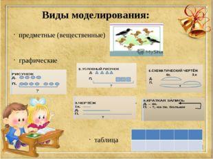 Виды моделирования: предметные (вещественные) графические таблица