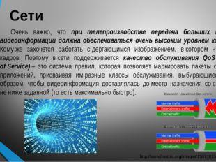 Сети Очень важно, что при телепроизводстве передача больших потоков видеоинфо