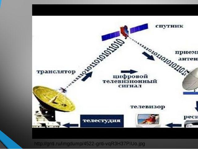http://gnti.ru/imgdump/4522-gnti-vqR3H37PIUo.jpg
