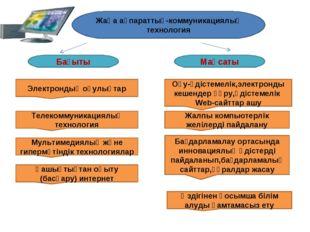 Жаңа ақпараттық-коммуникациялық технология Электрондық оқулықтар Телекоммуник