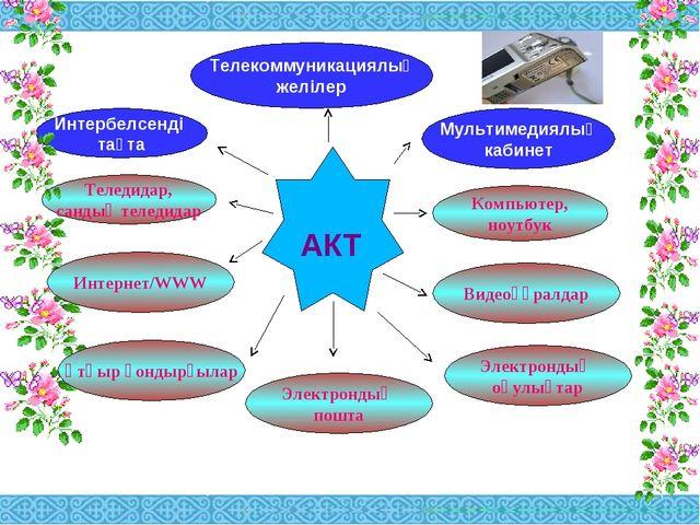 Теледидар, сандық теледидар Интернет/WWW Телекоммуникациялық желілер Интербел...