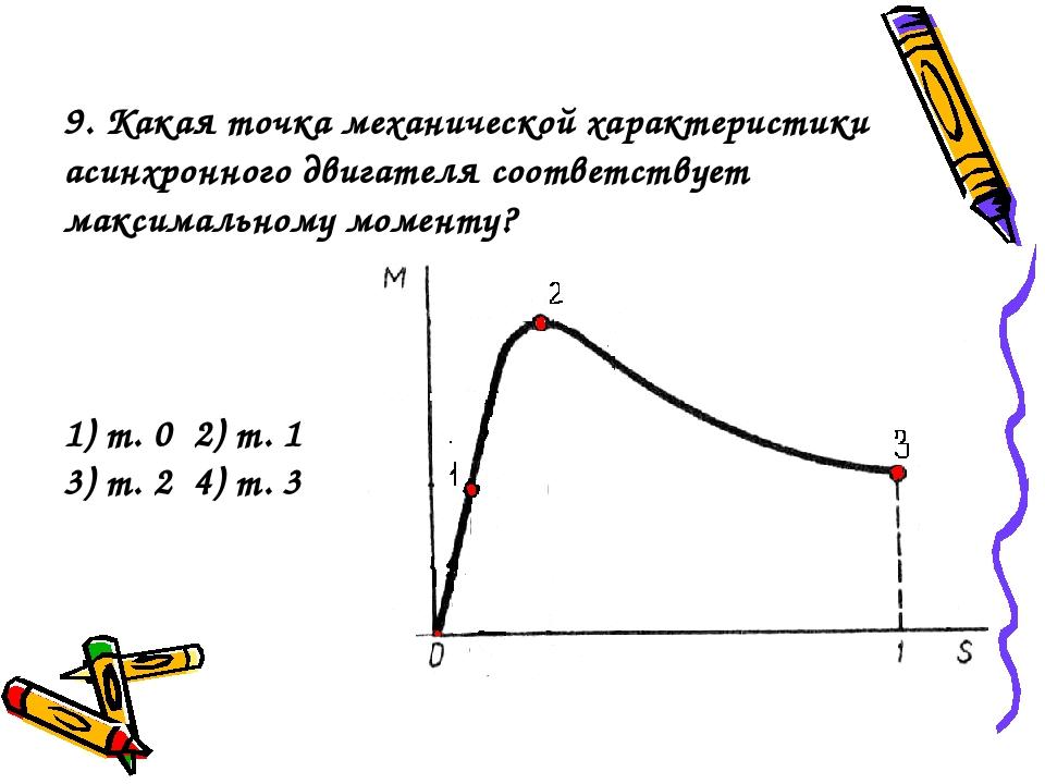 9. Какая точка механической характеристики асинхронного двигателя соответству...