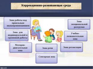 Коррекционно-развивающая среда Зона для индивидуальной и групповой работы Сен