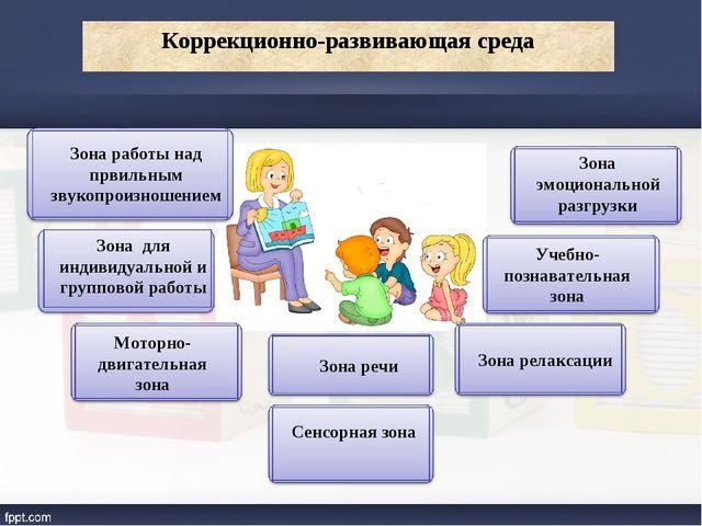 Коррекционно-развивающая среда Зона для индивидуальной и групповой работы Сен...