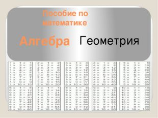 Произведениеnсомножителей, каждый из которых равенаназываетсяn-й степень