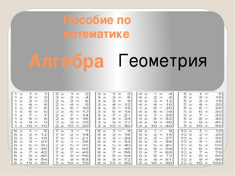 Произведениеnсомножителей, каждый из которых равенаназываетсяn-й степень...