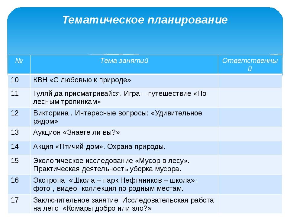 Тематическое планирование № Тема занятий Ответственный 10 КВН «С любовью к пр...