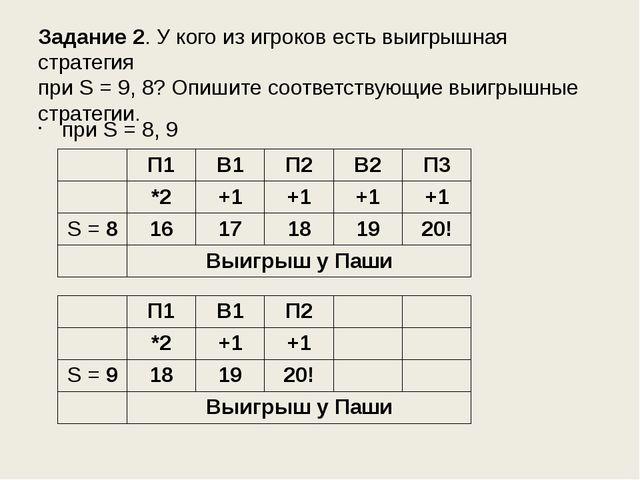 Задание 2. У кого из игроков есть выигрышная стратегия при S = 9, 8? Опишите...