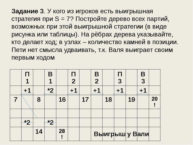 Задание 3. У кого из игроков есть выигрышная стратегия при S = 7? Постройте д...