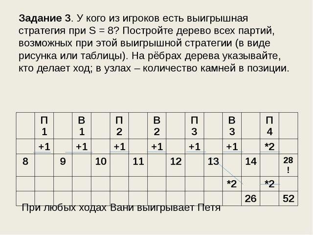 Задание 3. У кого из игроков есть выигрышная стратегия при S = 8? Постройте д...