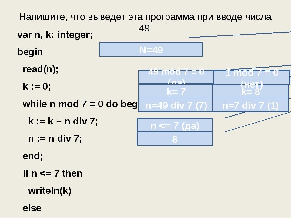 Напишите, что выведет эта программа при вводе числа 49. var n, k: integer; be...