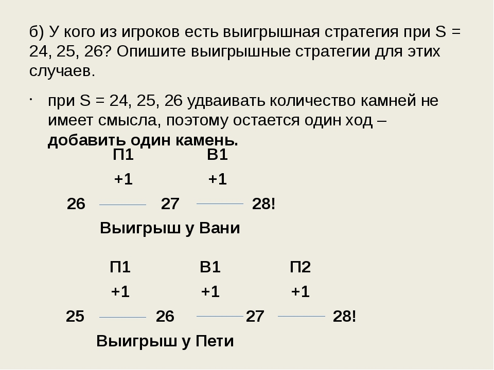 б) У кого из игроков есть выигрышная стратегия при S = 24, 25, 26? Опишите вы...