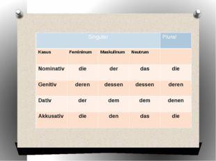 Singular Plural Kasus Femininum Maskulinum Neutrum Nominativ die der das die