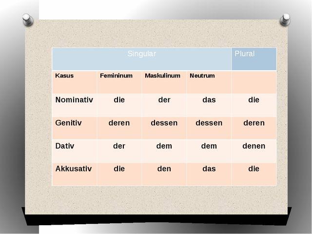 Singular Plural Kasus Femininum Maskulinum Neutrum Nominativ die der das die...