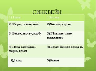 СИНКВЕЙН 1) Нана 1)Безам 2)Мерза,эсала, хаза 2)Хьаъна,сирла 3)Вохво,хьосту,кх