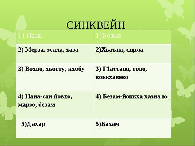 СИНКВЕЙН 1) Нана 1)Безам 2)Мерза,эсала, хаза 2)Хьаъна,сирла 3)Вохво,хьосту,кх...