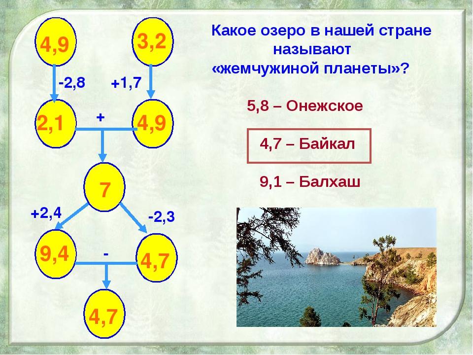 -2,8 +2,4 3,2 +1,7 4,9 -2,3 + - 2,1 4,9 7 4,7 9,4 4,7 Какое озеро в нашей стр...