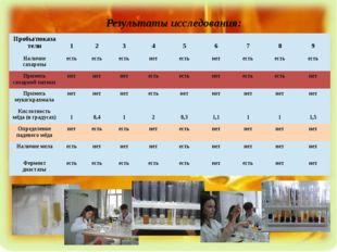 Результаты исследования: Пробы/показатели 1 2 3 4 5 6 7 8 9 Наличие сахарозы