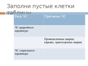 Заполни пустые клетки таблицы Вид ЧС Причины ЧС ЧС природного характера Промы