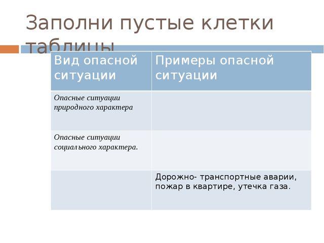 Заполни пустые клетки таблицы Вид опасной ситуации Примеры опасной ситуации О...