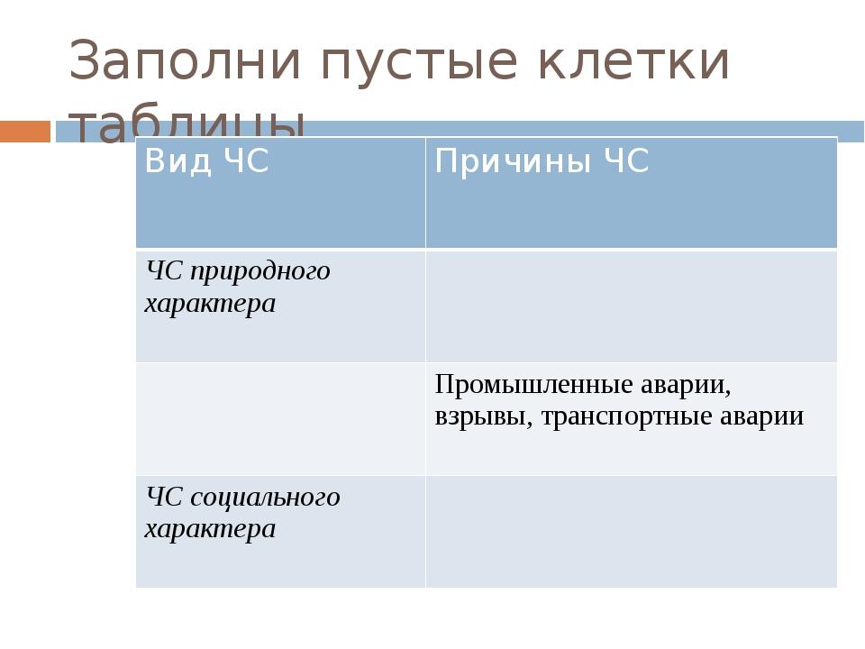 Заполни пустые клетки таблицы Вид ЧС Причины ЧС ЧС природного характера Промы...