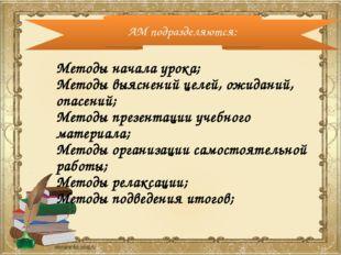 Методы начала урока; Методы выяснений целей, ожиданий, опасений; Методы презе