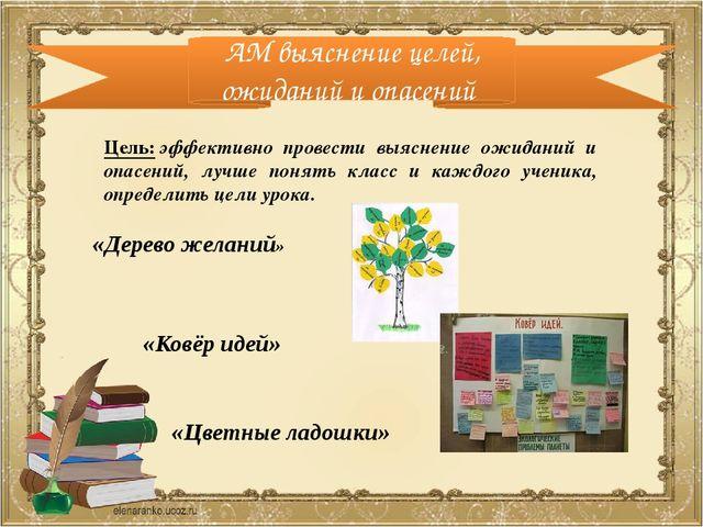 АМ выяснение целей, ожиданий и опасений «Дерево желаний» «Ковёр идей» Цель...
