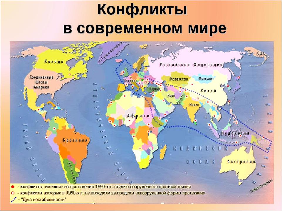 Конфликты в современном мире