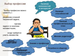 Выбор профессии Наличие склонностей и интересов Наличие способностей Притязан