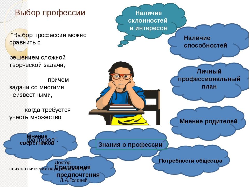 Выбор профессии Наличие склонностей и интересов Наличие способностей Притязан...