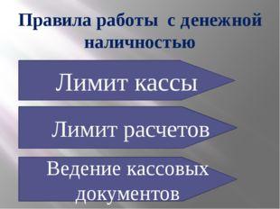 Правила работы с денежной наличностью Лимит кассы Лимит расчетов Ведение касс