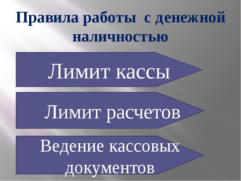Правила работы с денежной наличностью Лимит кассы Лимит расчетов Ведение касс...