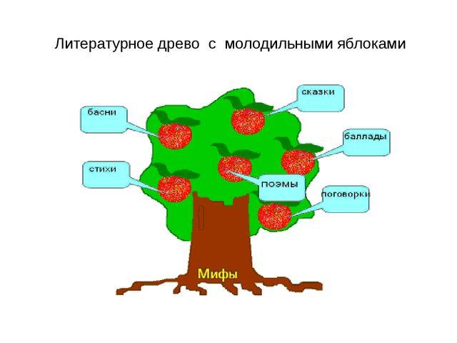 Литературное древо с молодильными яблоками