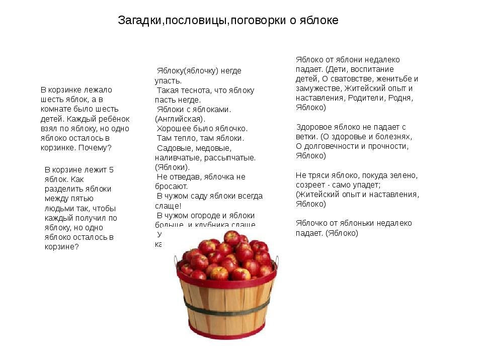 Загадки,пословицы,поговорки о яблоке Яблоко от яблони недалеко падает. (Дети,...