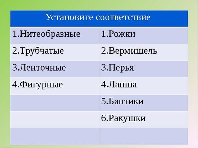 Установите соответствие 1.Нитеобразные 1.Рожки 2.Трубчатые 2.Вермишель 3.Лент...