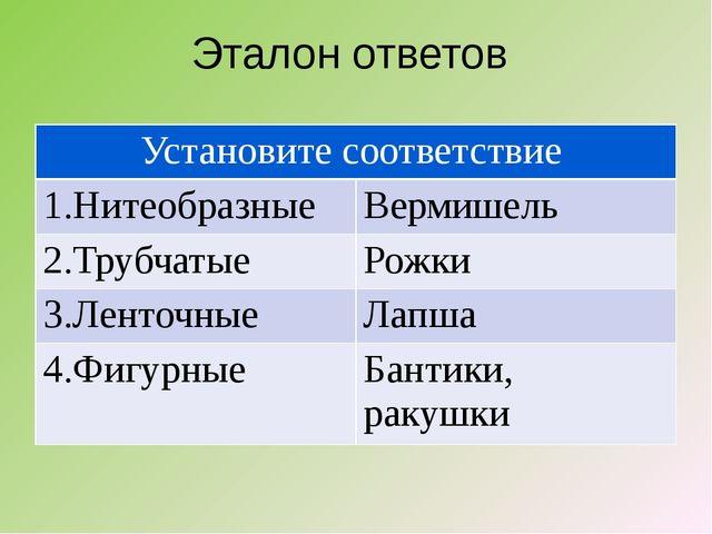 Эталон ответов Установите соответствие 1.Нитеобразные Вермишель 2.Трубчатые Р...