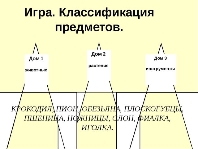 Упражнение на развитие ассоциативного мышления Верблюд – горб, гора, пустыня,...