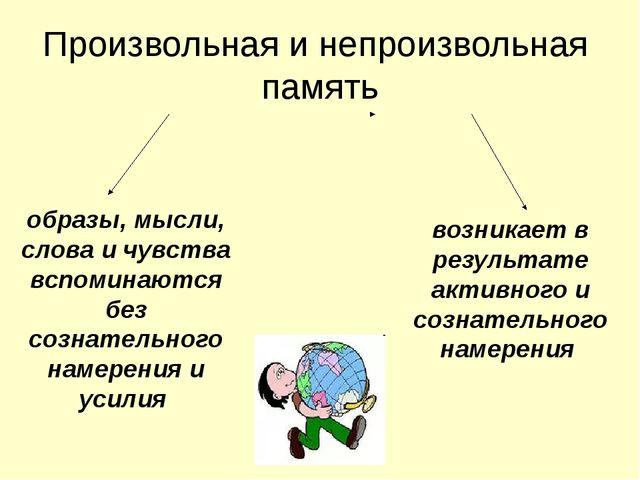 Память представляет собой комплекс процессов, с помощью которых человек восп...