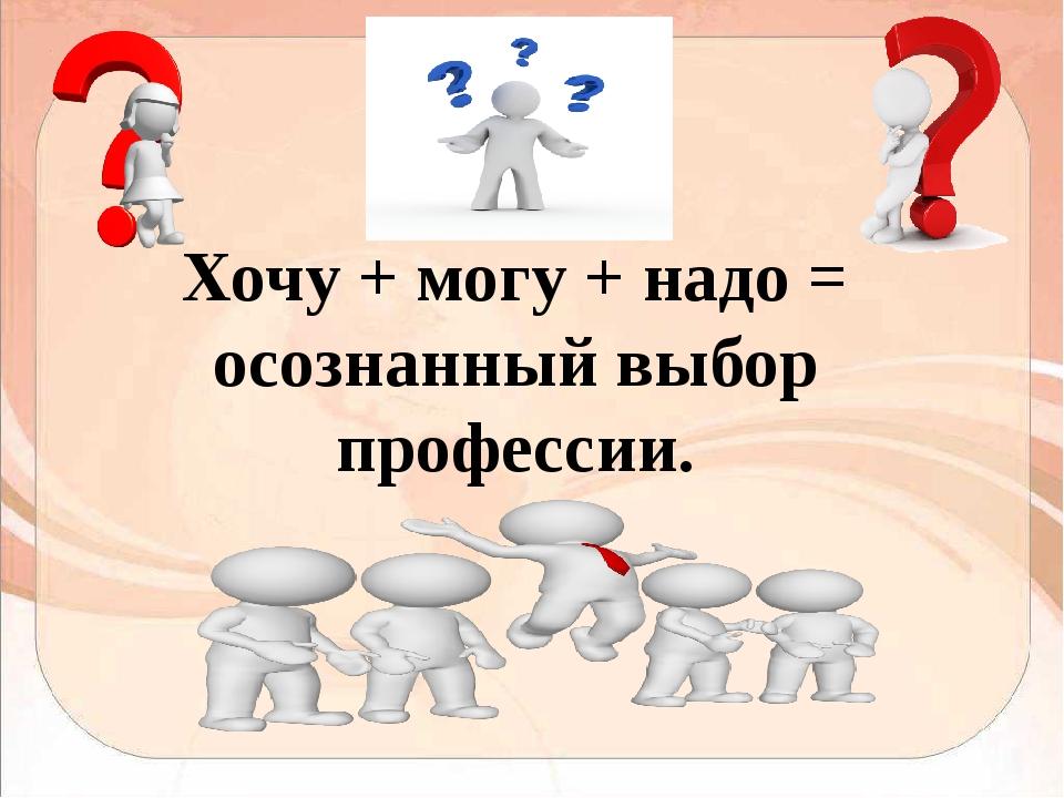 Наш родной край – Донецк !