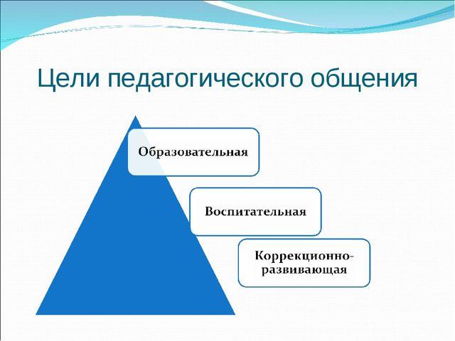 Цели педагогического общения