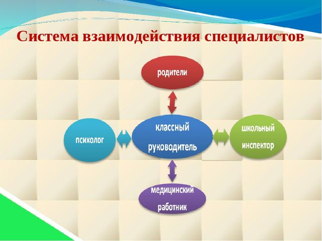 Система взаимодействия специалистов