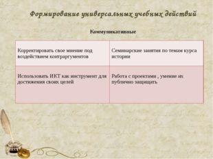 Формирование универсальных учебных действий Коммуникативные Корректировать св